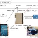 子育て世代に送る「デジタル写真管理システム」構築のススメ 簡単共有&自動バックアップを可能に
