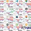 3月16日の仮想通貨・投資報告