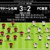 北海道コンサドーレ札幌は3位FC東京に逆転勝ちで6位に踏み留まる。難敵清水を下して満員のホーム神戸戦に繋げたい!