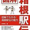 箱根駅伝の優勝で大学の志願者増加を東洋大学は否定するが、見方が違う気がする
