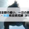 投資金額の縮小、一旦の底? 日本・米国株投資成績 2018/12