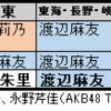 「TSUTAYA×AKB48 49thシングル キャンペーンガール選抜総選挙!」の最終開票 に基づくAKB48選抜総選挙2017の考察