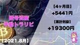 【15万円 Start】暗号資産の手動トラリピ!4ヵ月運用した結果