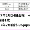 2017年2月 -96pips 月間報告