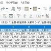 オープンオフィス エクセル(LibraOffice)でカンマ区切りのデータ を セルに分割する