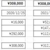 投資生活 22回目 総資産 325,513円