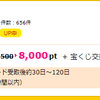 ハピタスで楽天カード発行は私の方法で30000円以上お得を狙いませんか?7000p~8000pを狙い撃ち!