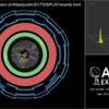 LHC 7TeV実験はじまる