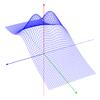 3次元の静電位 その2(境界値問題4)