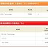 PKSHA Technology<3993>の金利が14.0%へ!!SBI貸株金利変更(2018/09/10~)
