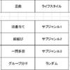 瀬戸内杯Ⅱ 本戦