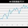 株式投資 9月第3週の成績  配当金あり