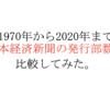 日本経済新聞の新聞発行部数推移を50年間分まとめてみた【1970年から2020年】