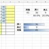 #0128 新しい1年、また頑張って勉強しましょう!