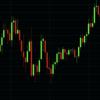 忙しいFXトレーダーのための本日(4/9日東京時間)のドル円反応