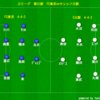 J1リーグ第21節 FC東京vsセレッソ大阪 プレビュー