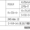 POG2020-2021ドラフト対策 No.186 ナインストーリーズ