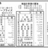 株式会社延田エンタープライズ 第33期決算公告 / 合併公告