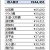 【家計簿公開】2017年11月。月収20万円台・20代夫婦と幼児の3人家族。
