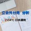 【立会外分売分析】3341 日本調剤