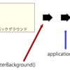【cocos2dx】放置ゲームを作る際の時間の管理-part4