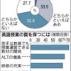 教員の6割「英語自信ない」