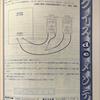 クイズdeメンテ2012年12月~アナログテスタによる電圧測定