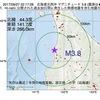 2017年09月27日 22時17分 北海道北西沖でM3.8の地震