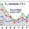 11月の世界平均気温、過去3年で観測史上1〜3位独占