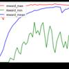 RLlib を使ってナップサック問題を強化学習