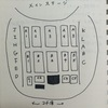 "「ARASHI ""Japonism"" Show in ARENA」記録"