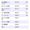 2020/03/07(土)
