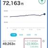 【長期積立】PayPayボーナス運用 週報 第34週目