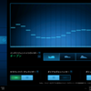 ARROWS Tab の Dolby Digital Plus とフロメディアプレイヤーっぷりについて。