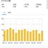 2019.9.2 月初初めの恒例ブログ運営報告