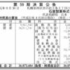 石屋製菓株式会社 第59期決算公告
