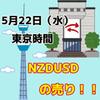 【5/22東京時間】NZDUSDのレンジブレイクに注目!!