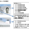 日本も電子政府になってほしい。