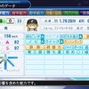仁藤投手、引退する(パワプロ2018マイライフ・22年目)