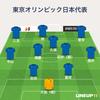 【久保建英】東京オリンピックサッカーU-24日本代表を考察!?