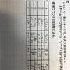 チビリン・小学生大会・MUFG 組み合わせ
