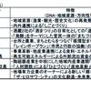 地場産業のアップデート事例6選②