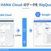 SAP S/4 HANA Cloud のデータをBigQueryへ同期