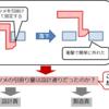 「ミツトヨ」と「キーエンス」製造業を支える精密計測機器メーカーに投資したい