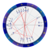【西洋占星術】2020年7月27日 上弦の月 ホロスコープ