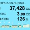 8月分のチェンジコインは37,428CCでした!