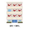 不動産における入居率の計算方法について