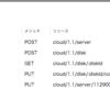 「【eLV勉強会】 Dockerを触ってみよう ~初心者向けDockerハンズオン~」に参加しました!