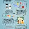 【MONOLオンライン】英語力向上のために