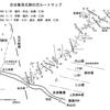 佐久の地質調査物語(西端―1)